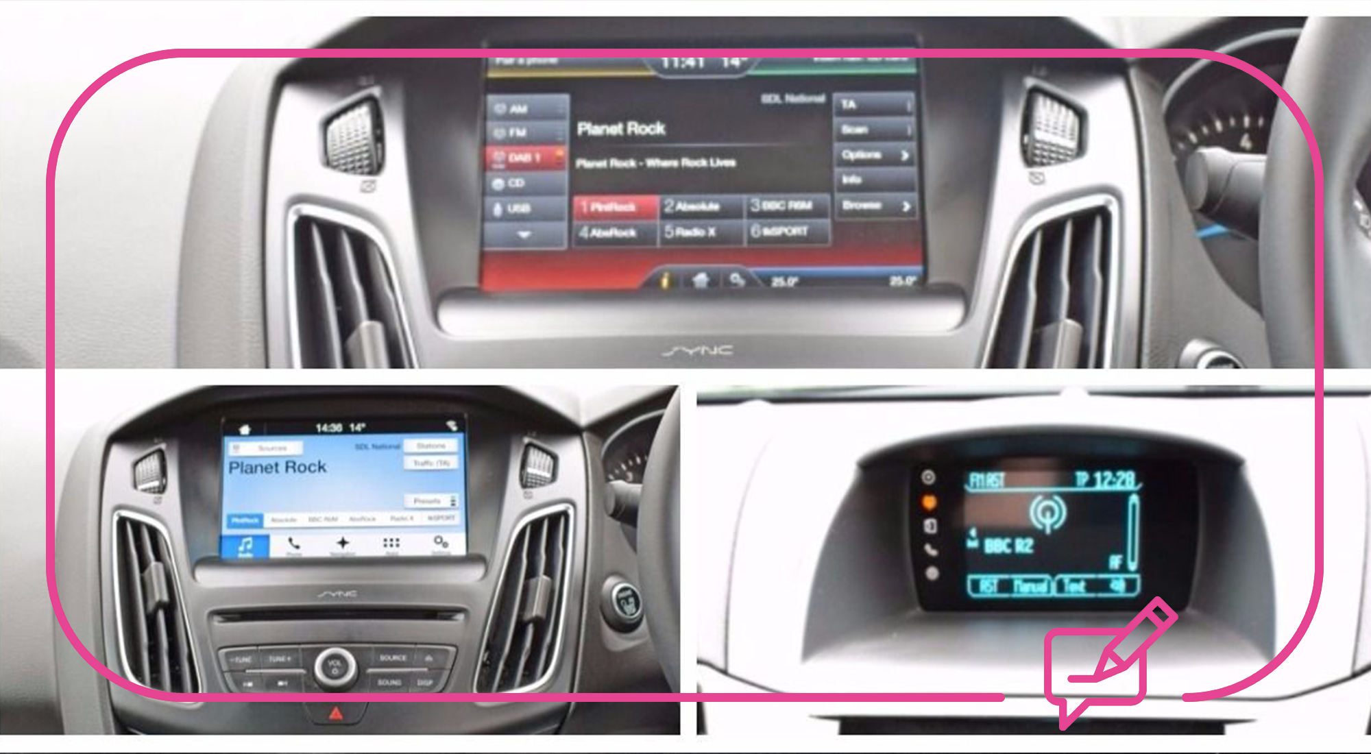 What is Ford SYNC and what does it do?